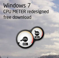 Windows 7 CPU meter gadget