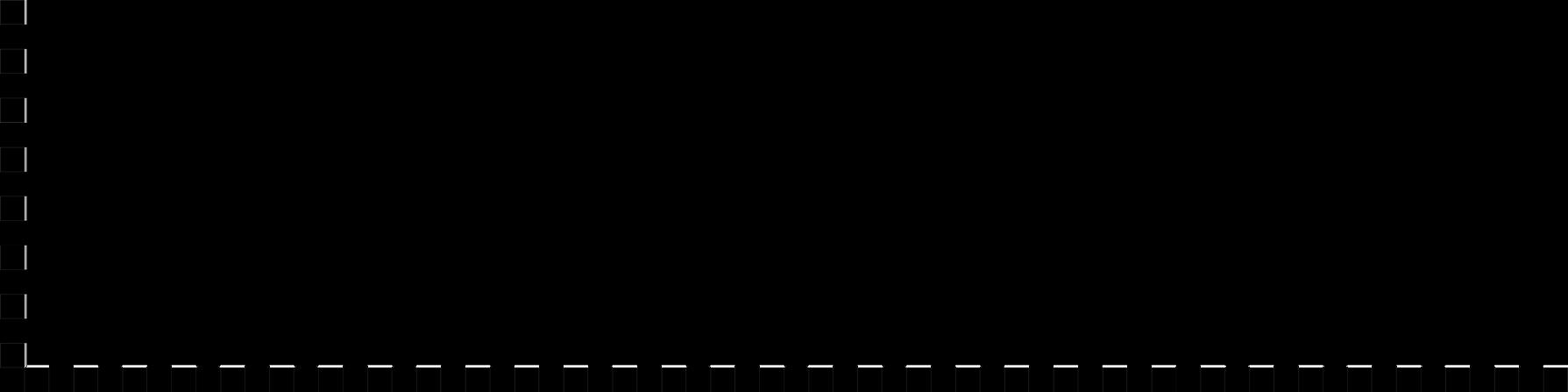 Qrow Branwen Sword Blueprint By Scalpelkun34 On Deviantart