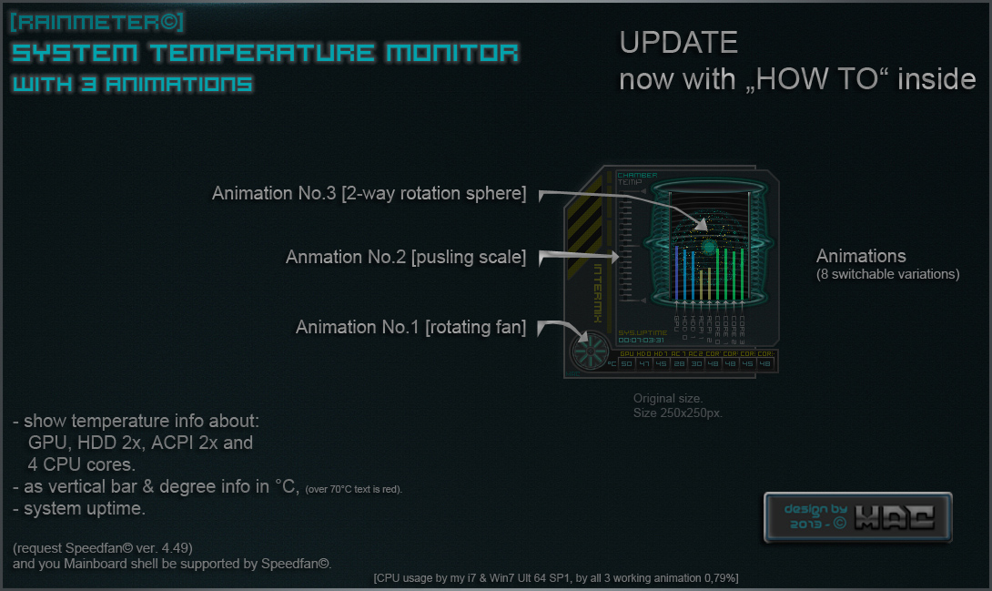 Art Monitoring System : System temp monitor by d fmac on deviantart