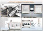 CTX-FUTURE BY BBOSA