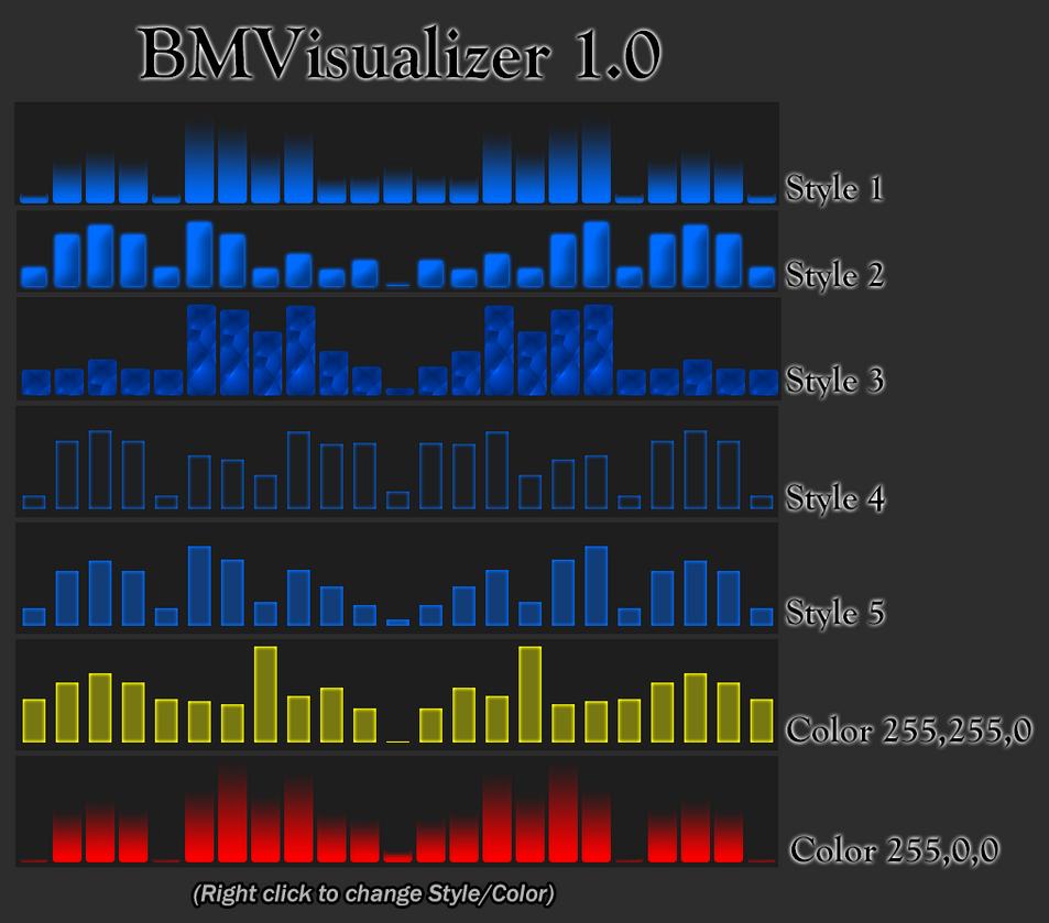 BMVisualizer 1.0 by kyriakos098