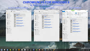 Chromium RC2 vs updated may16,2013