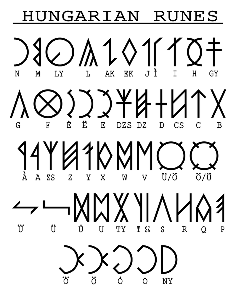 Old Hungarian Runes/Alphabet by lovemystarfire