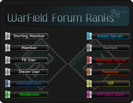 RANK-URI FORUM + PSD (FORUM RANKS PSD) Wf_forum_ranks_by_g3orgian-d5edr2o