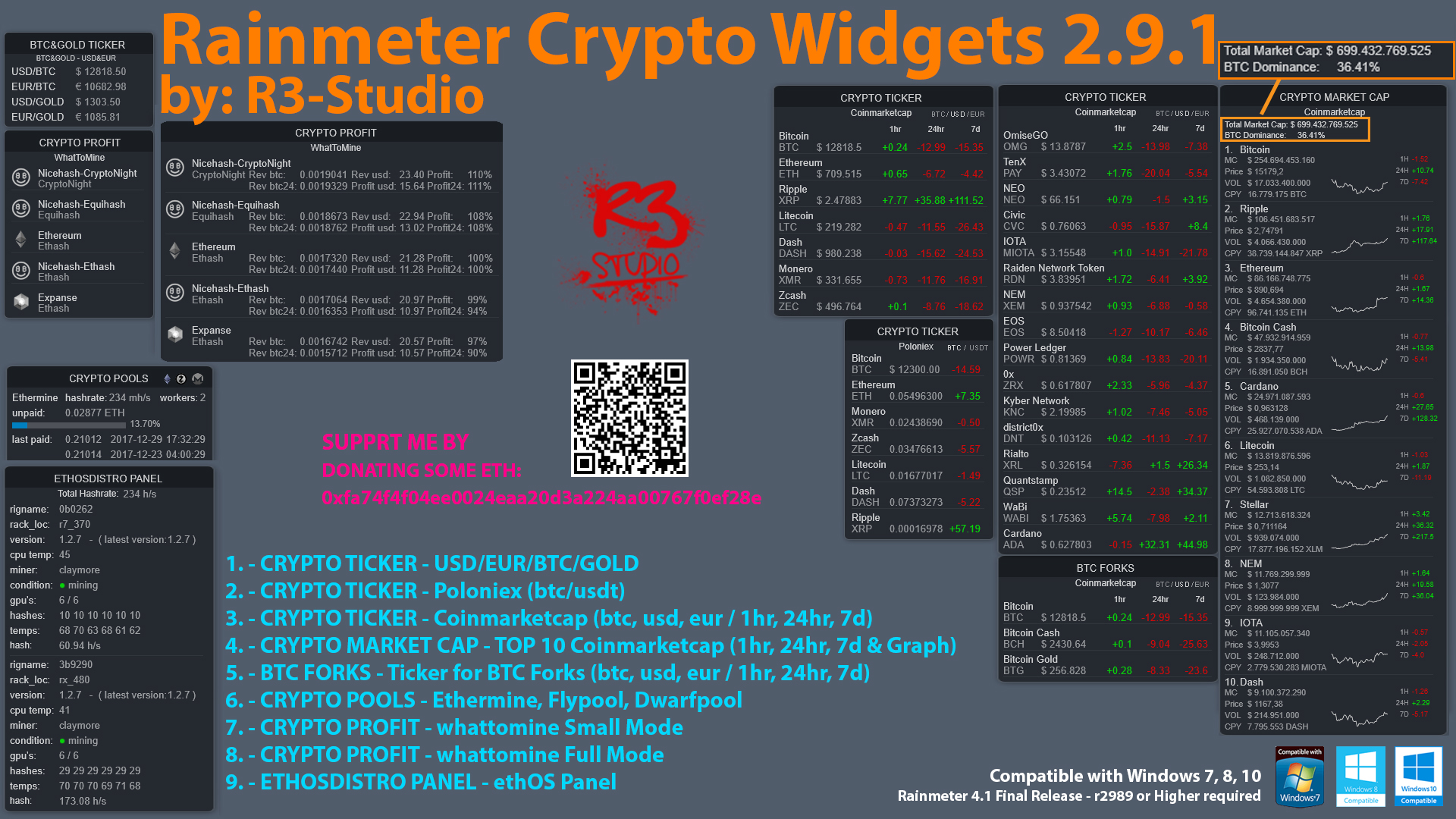 r3 price cryptocurrency
