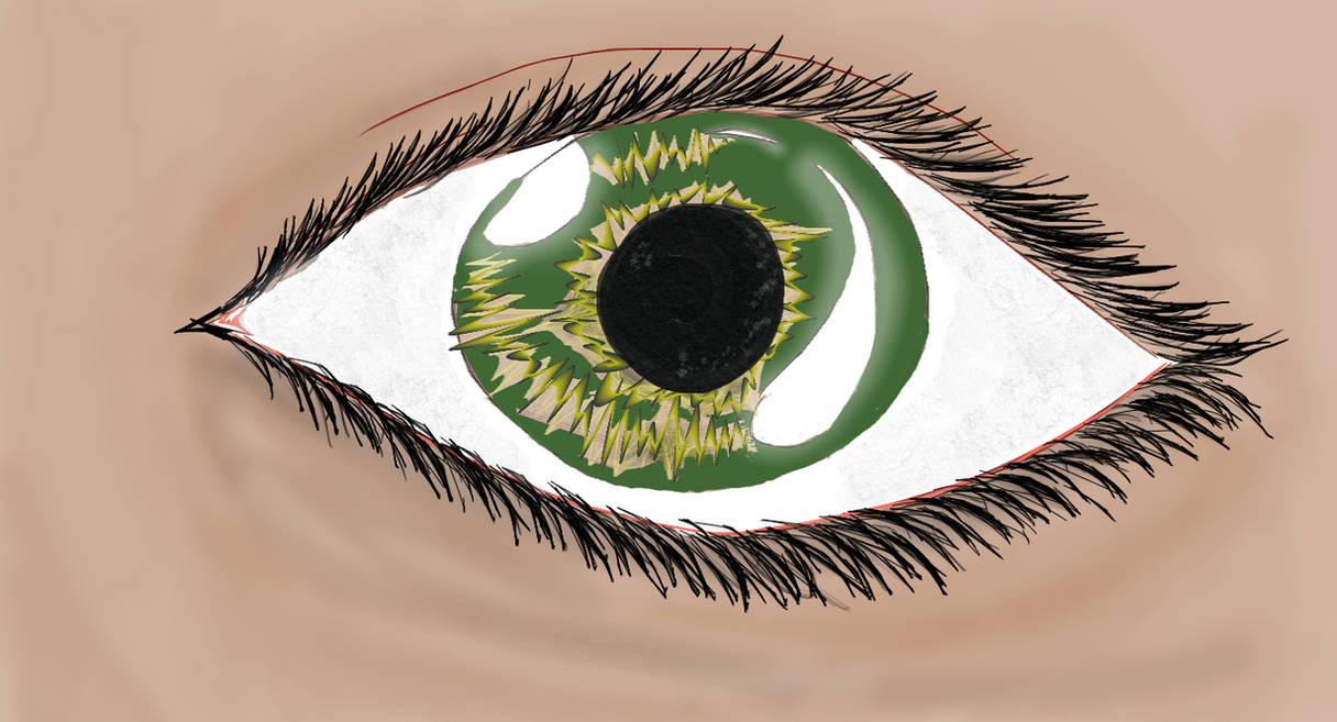 Eye Tutorial.