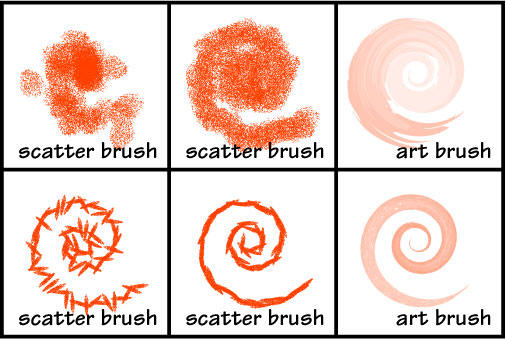 Brush Set 002 by Pentoculus