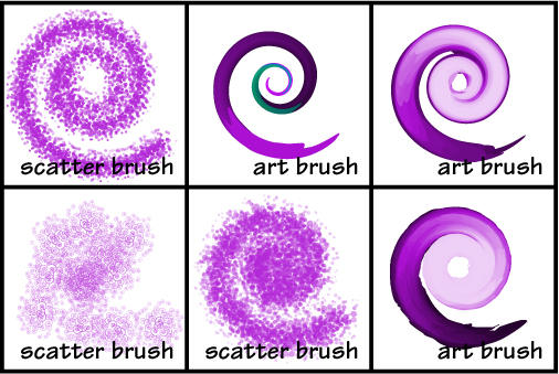 Brush Set 003 by Pentoculus