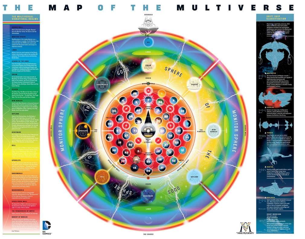 My fanon DC Multiverse guide *NOW WITH PICTURES* by DisneyMaster