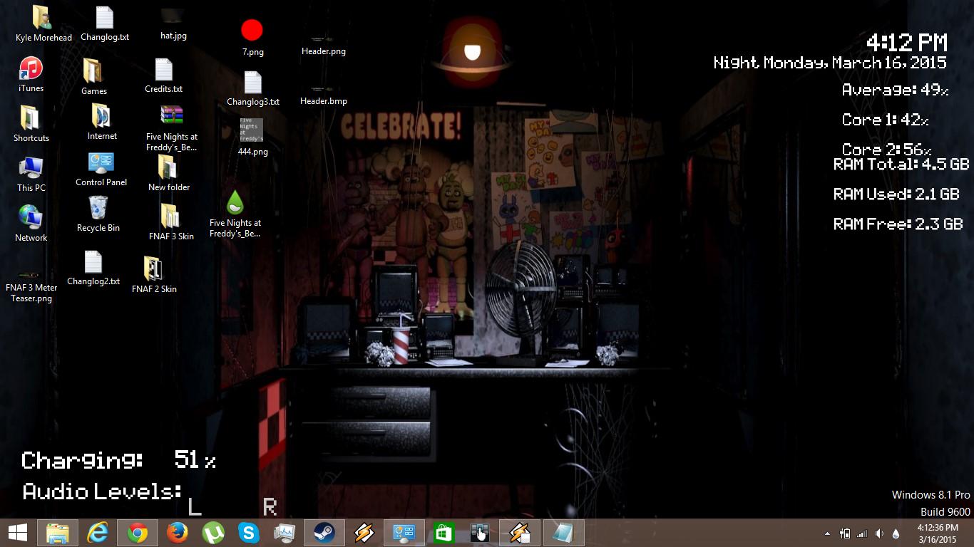 Five Nights At Freddys Beta 3 By Mixx Beatz On Deviantart