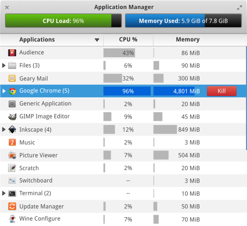 Application Manager SVG by Nicekiwi