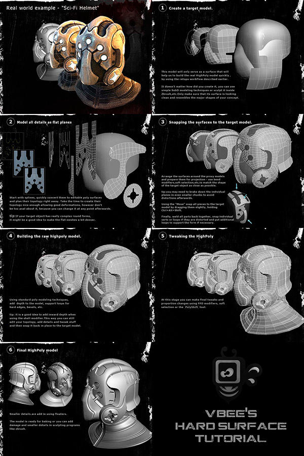 Uber Hard Surface Tutorial by VertexBee