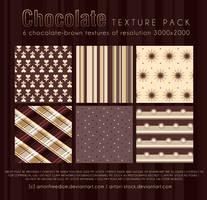 Chocolate Texture Pack by artori-stock