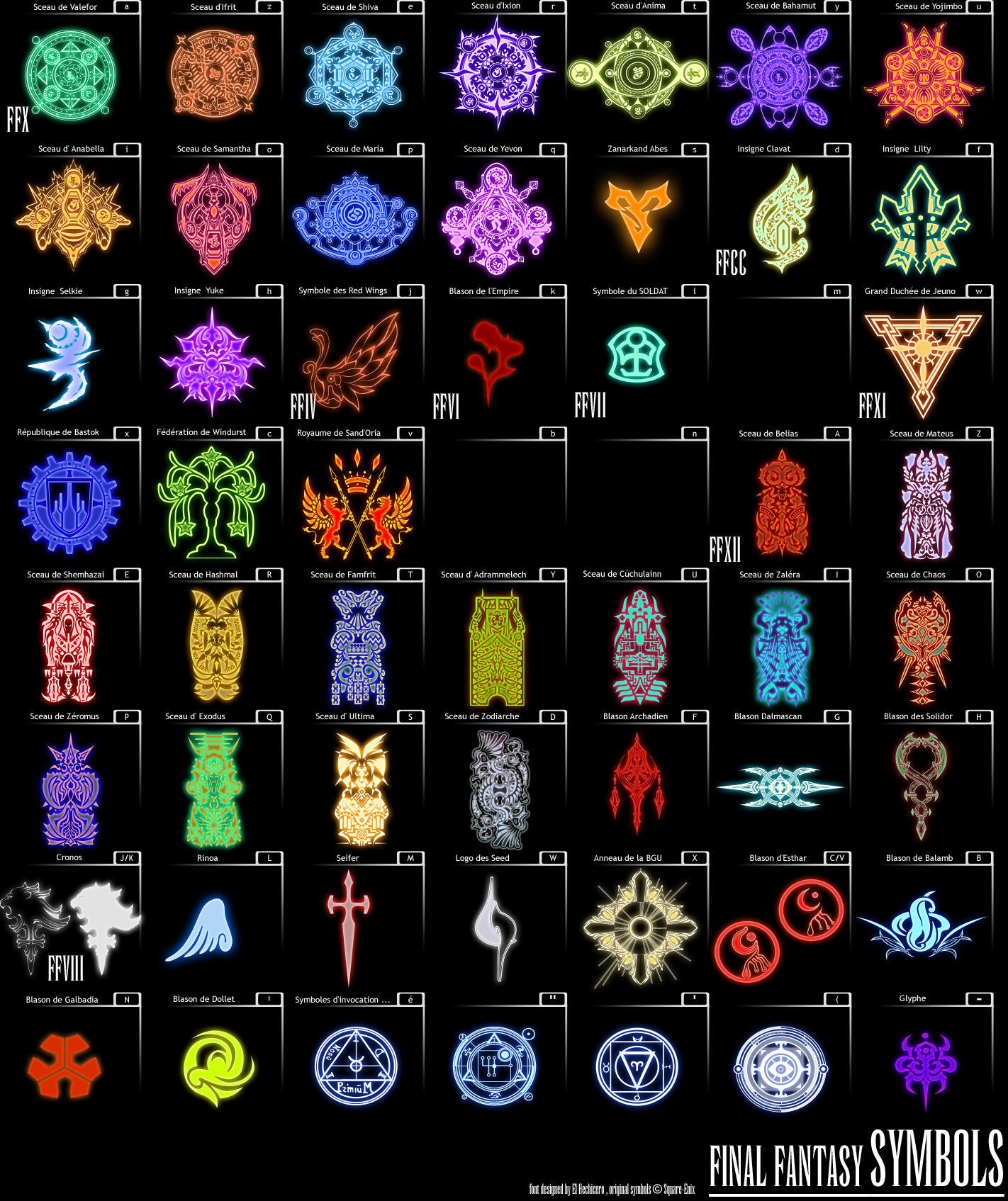 Final Fantasy Symbols By Hechiceroo On Deviantart