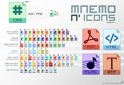 Mnemo 'n' icons