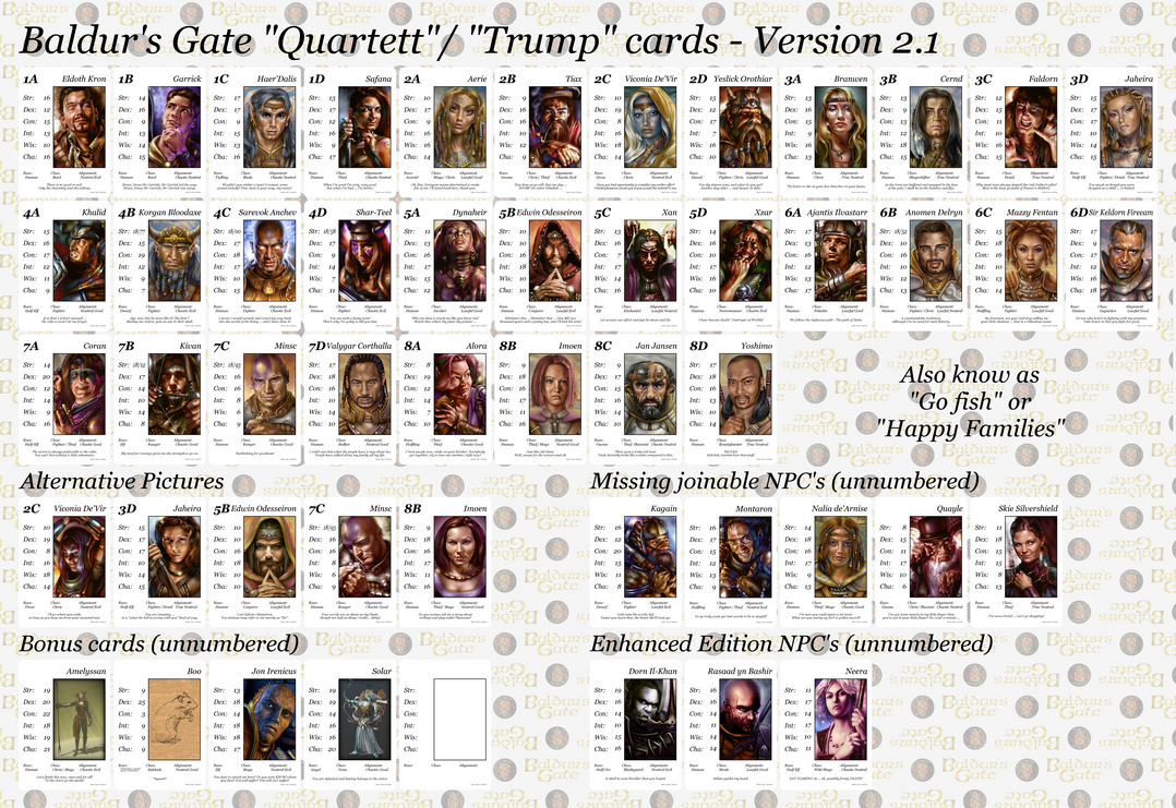 BG Quartett or Trump cards 2.1 by TariToons