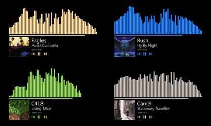 Dexterity (NowPlaying Display for Rainmeter)