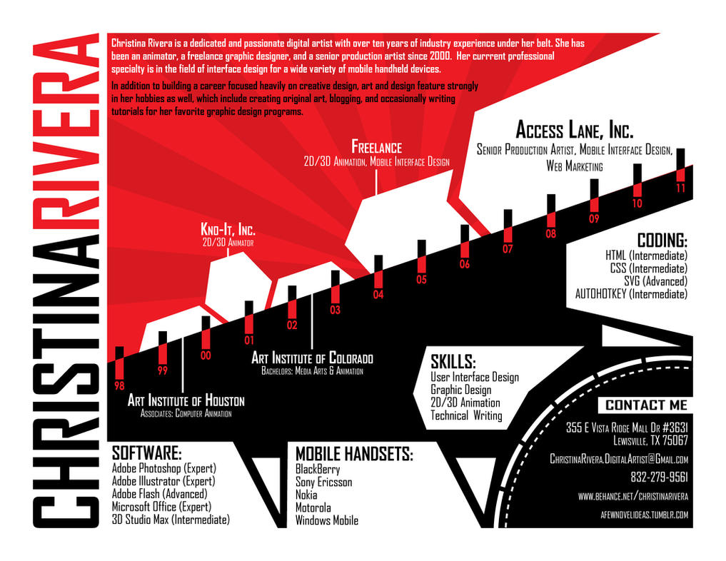 Black and Red Resume by hourglassthorne