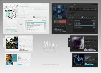 Mist by umbrella-cakey