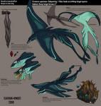 Creature Specimen: Salipantres