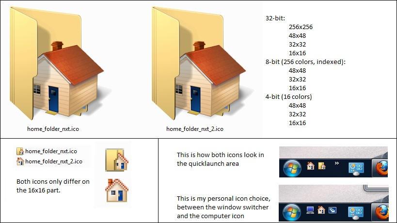 Home Folder icon by Nachetegr