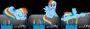 Cerulean Blue CPU-Meter