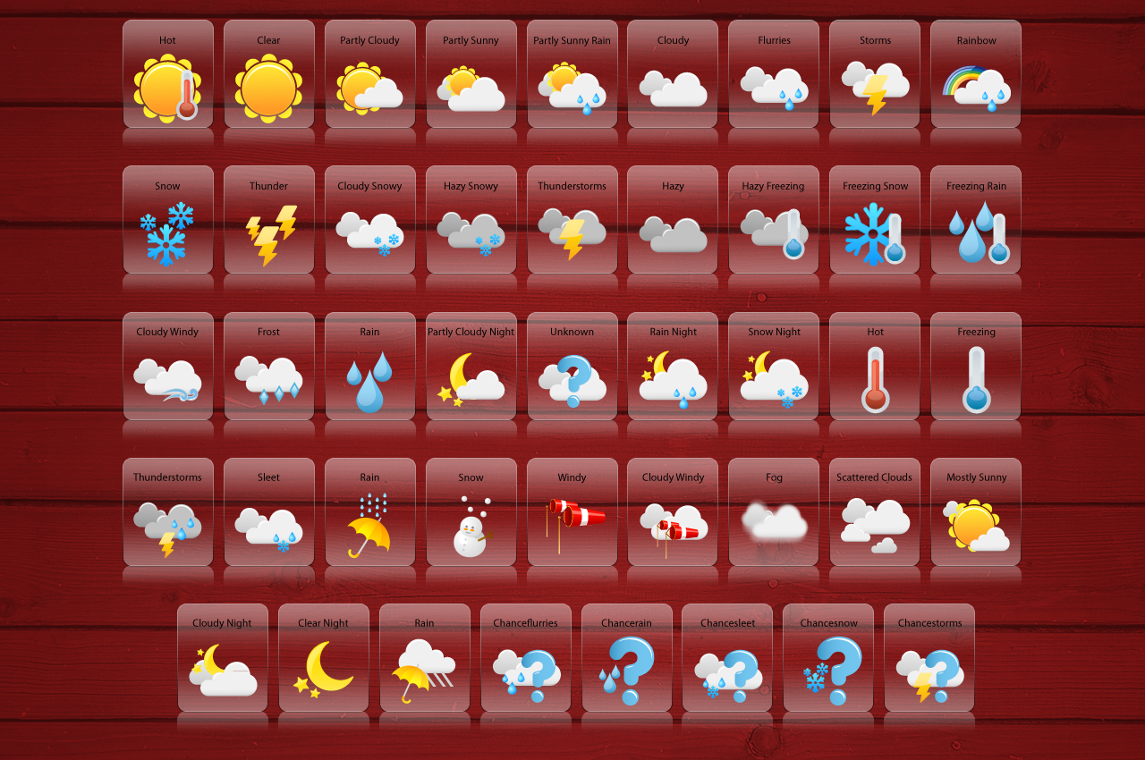 weather icon set by umutavci