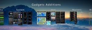 Gadgets Additions 4.2.0