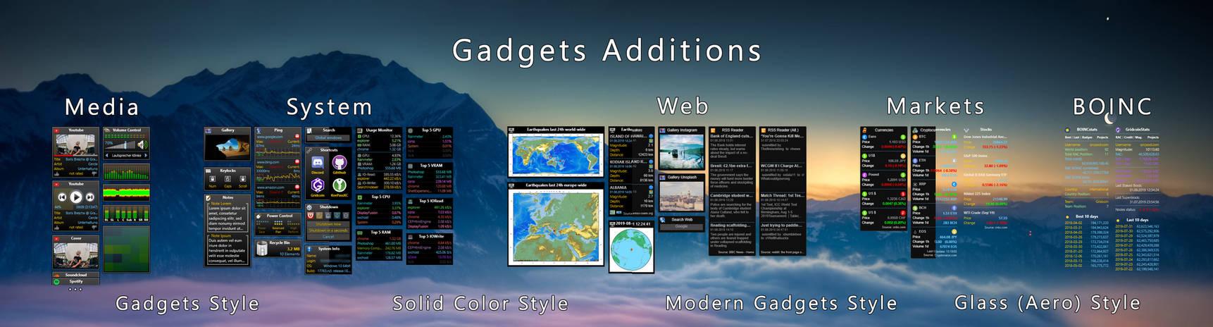 Gadgets Additions 4.3.1