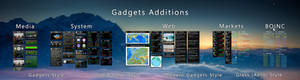 Gadgets Additions 4.1.0