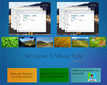 Windows 8 VS 'v1.2'