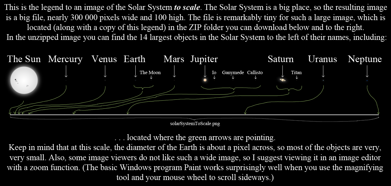 Solar System Scale Distance | www.imgkid.com - The Image ...