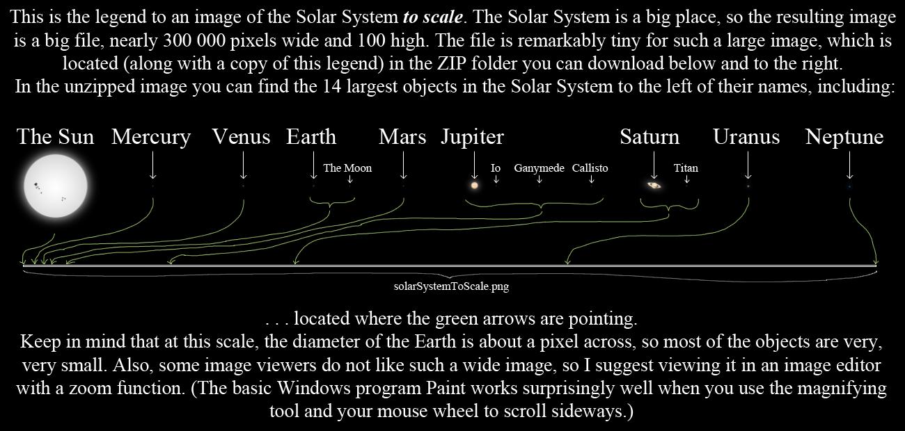 solar system distances au - photo #45