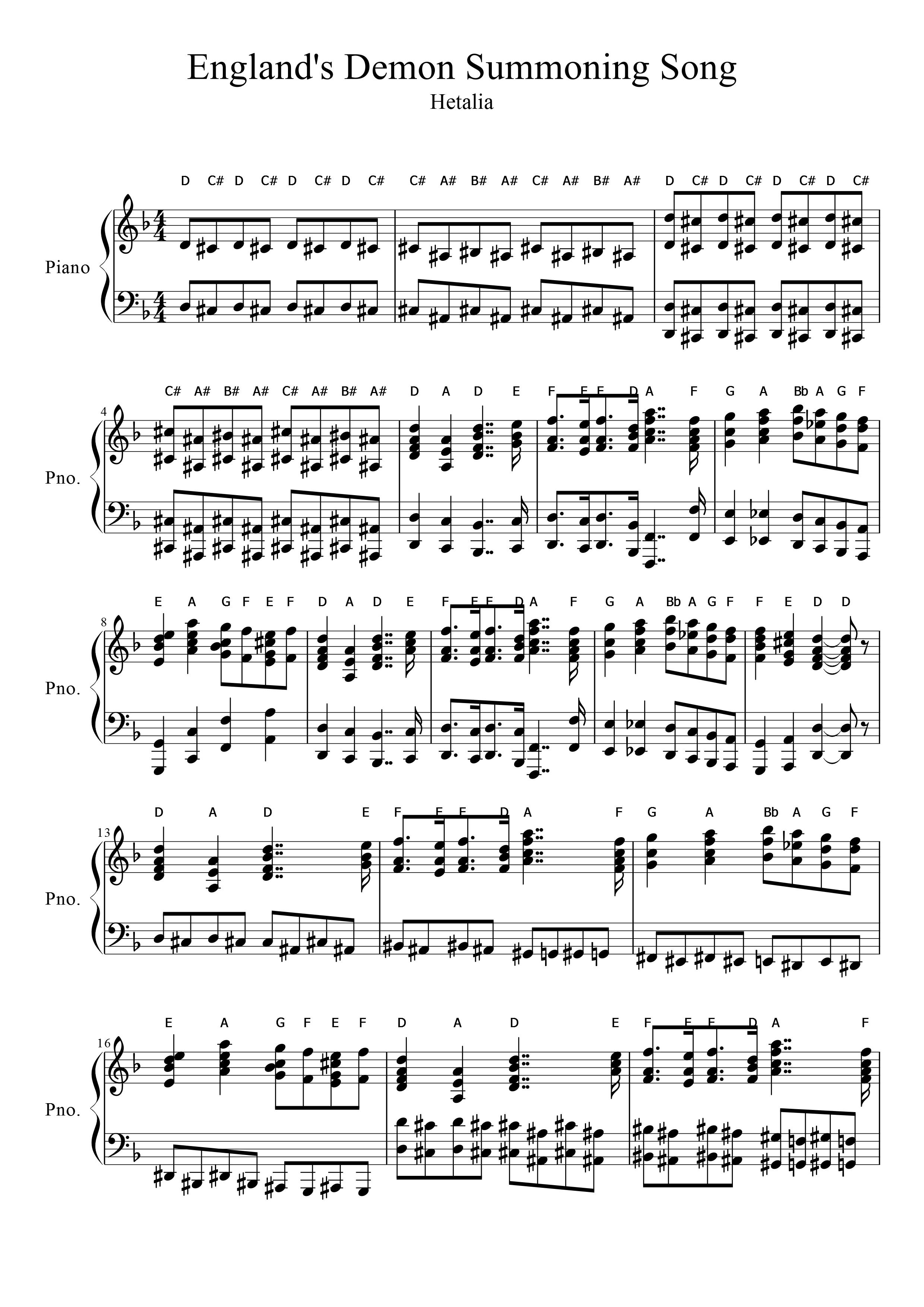 Piano Note Names on WorldwideSheetMusic - DeviantArt