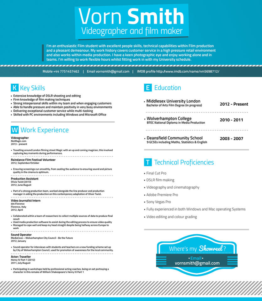 Free Infographics Resume Templates Word