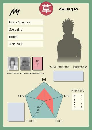 image regarding Information Cards Template named Ninja Facts Card Template via AJUST upon DeviantArt
