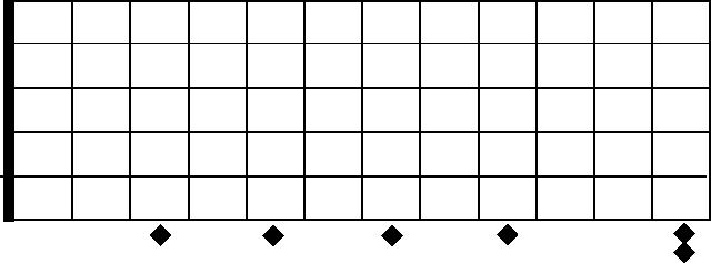 guitar fretboard diagram by songwind on deviantart : fretboard diagram - findchart.co