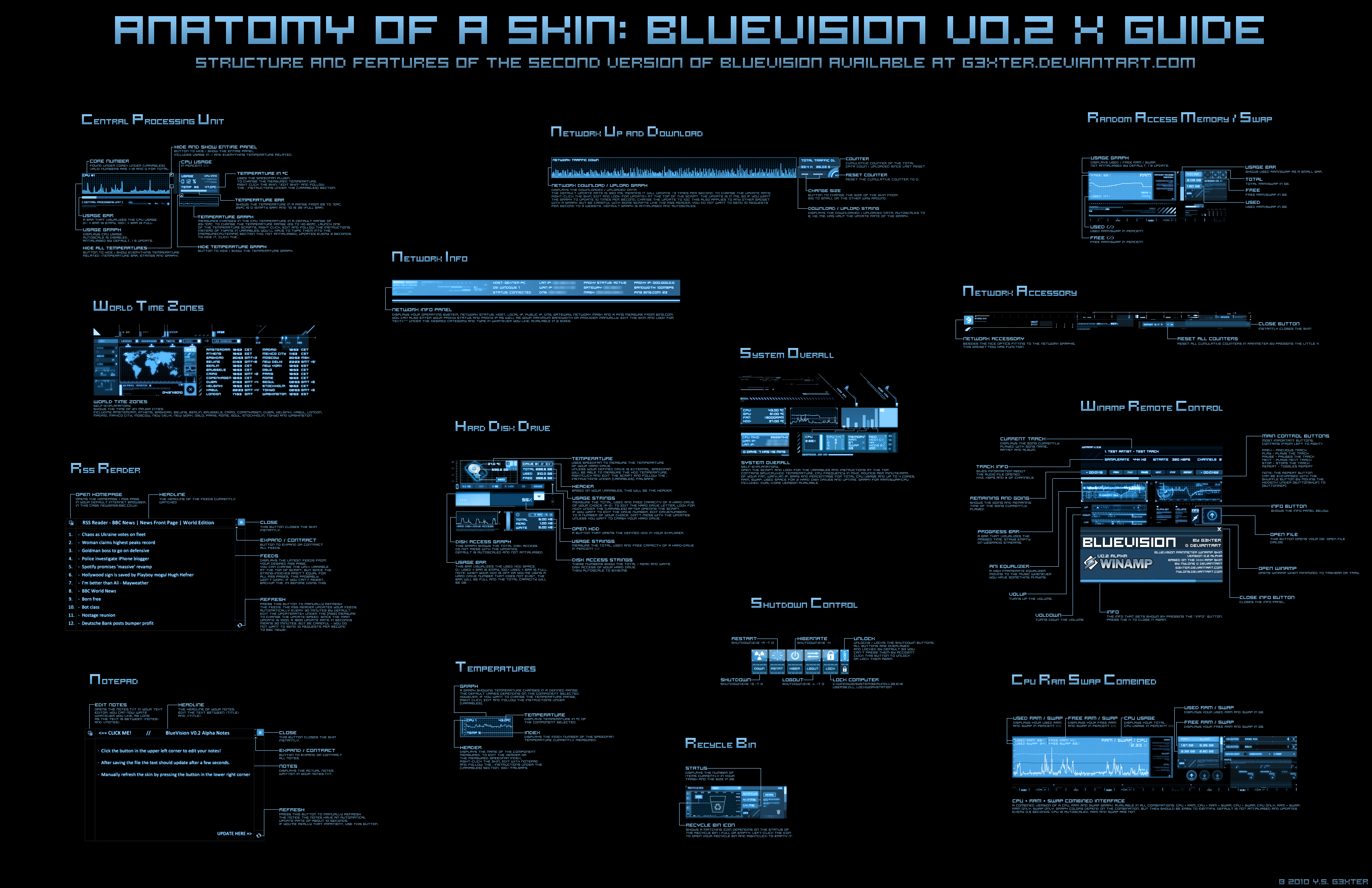 BlueVision V0.2 Alpha X Guide