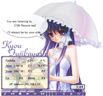 Kyou Fujibayashi Rainmeter