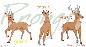 Prongs Through The Years by Akril15