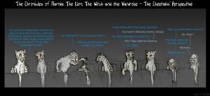 The Cheetahs and Narnia