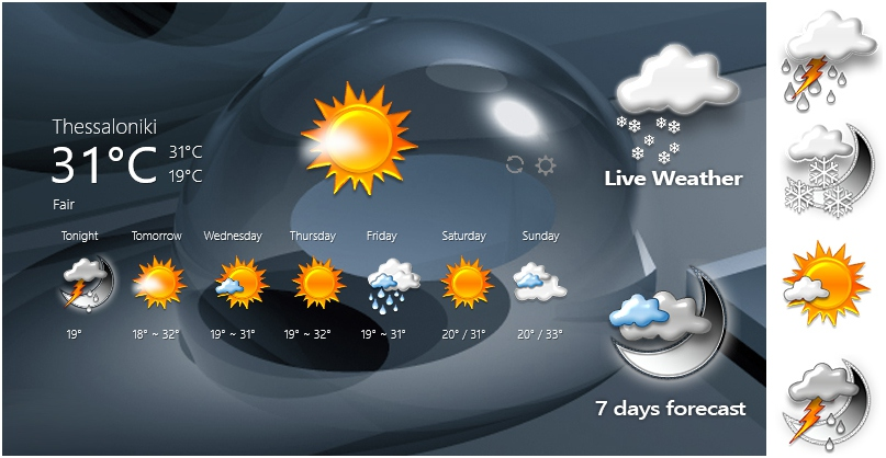 7 days weather for rainmeter by adni18 on deviantart