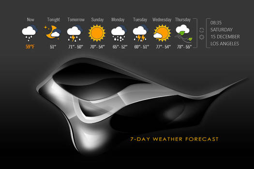 7-day Weather Forecast