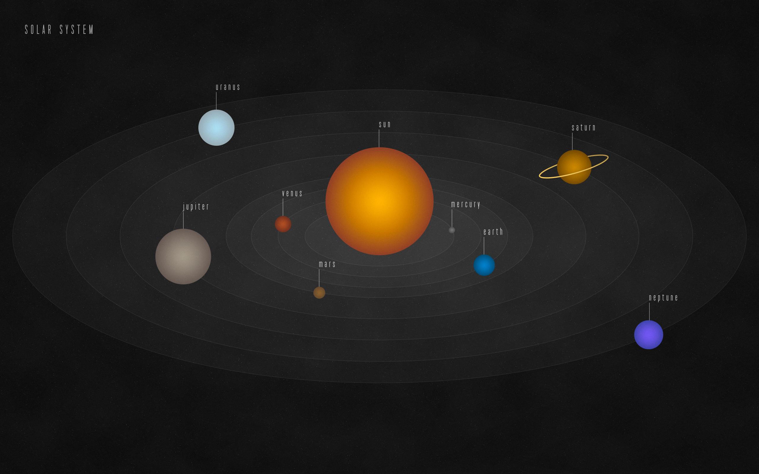 Solar System by Vma5