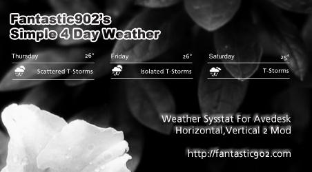 Fantastic's simple 4DayWeather by fantastic902