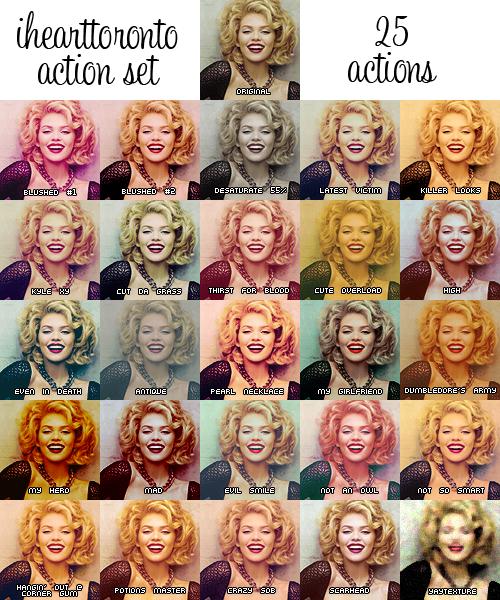 IHTO actions set