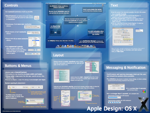 How To Design Poster On Mac: Mac OS X UI Design Guidelines Poster by sylvania on DeviantArtrh:sylvania.deviantart.com,Design