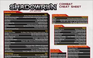 Shadowrun Combat Cheat Sheet
