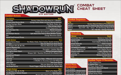 Shadowrun Combat Cheat Sheet