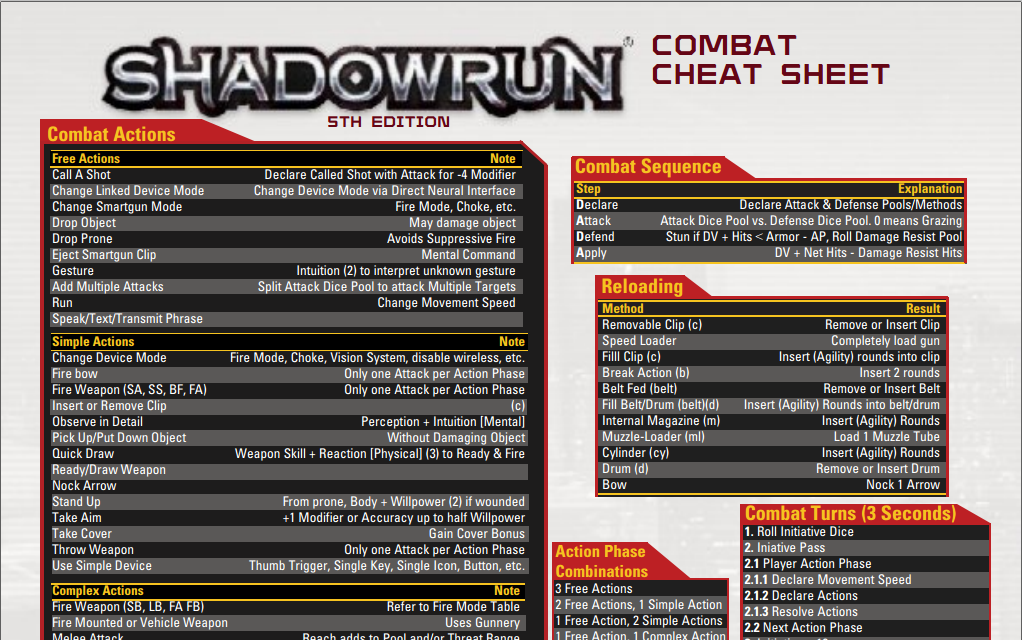 Shadowrun fifth edition same great cyberpunk now with 20 more ningyou posted fandeluxe Choice Image